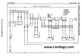 electrical wire diagram toyota rav4 electrical wiring diagram pdf