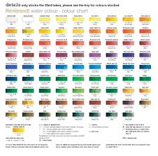 Rembrandt Pastel Color Chart Pin By Sean Tang On Art Teaching Rembrandt Watercolor Color