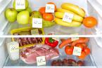 aanbevolen calorieën per dag