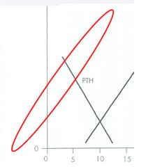 Steroid Rank Chart Nanoparticles Blog Com
