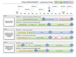 roadmap templates excel product roadmap templates powerpoint download free business roadmap