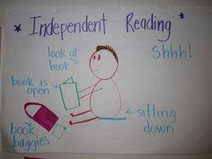 7 Best Anchor Charts Kindergarten Launching Images Anchor
