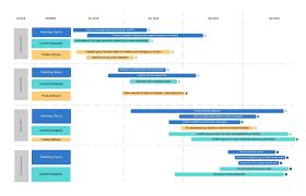 Timeline Maker And Generator Lucidchart