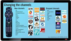 similiar suddenlink tv schedule keywords suddenlink tv channel list image
