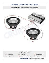 will a single sony xplod xm gtr2022 amp be able to power 2 subs akamaipix crutchfield com ca learningcenter car