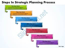 Business Powerpoint Templates Steps Strategic Planning Process Sales