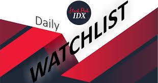 Idx Stock Chart Stock Pick Idx
