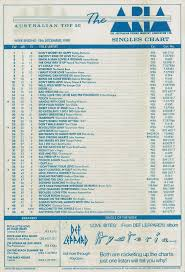 Australian Music Charts 2013 Chart Beats 30 Years Ago This Week December 18 1988