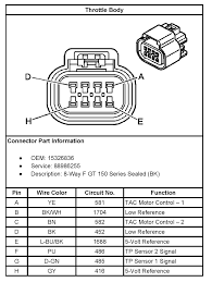 gmc sierra wiring diagram wirdig gmc yukon transfer case motor wiring diagram as well gmc yukon wiring