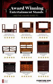 Furniture Row Peoria Il