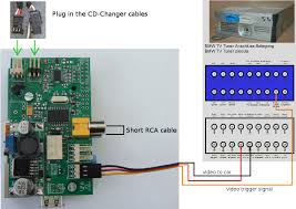scart to rca wiring diagram images tv wiring diagram get image about wiring diagram