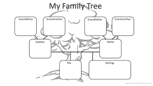 Kindergarten Free Printable Family Tree Worksheet Free Family Tree ...