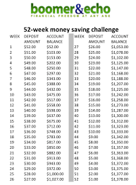 What Will It Take For You To Save More This Year