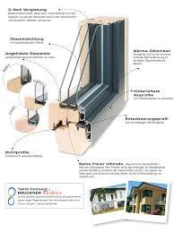 Bruckner Fenster Und Türen Holz Alu Quattrogenial Fenster