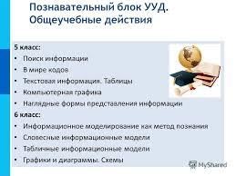 Презентация на тему Формирование универсальных учебных действий  5 Познавательный
