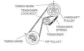 ford courier xl do you set camshaft sprocket on wl or w9