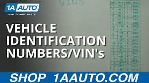 Vin Number Decoding 1a Auto