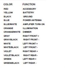 aiwa car stereo wiring diagram questions answers pictures aiwa cdc x227 cd player wiring