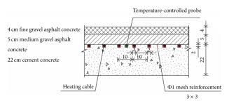 schematic heat trace motorcycle schematic images of schematic heat trace schematic diagram of the pavement electric heat tracing system