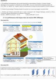 Consommation Moyenne Gaz Maison Génial Classe D Energie D Une Maison Page  Vente Achat Maison Maison