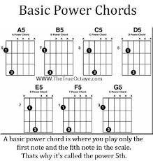 A Power Chord Guitar Chart Free Guitar Power Chords In 2019 Guitar Chords Easy