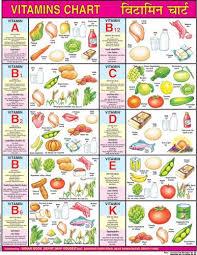 Vitamin Charts Vitamins Hindi Language Learning Learn Hindi