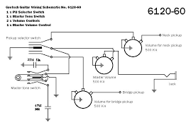gretsch wiring diagrams simple wiring diagram site gretsch wiring schematic wiring diagram data gretsch wiring schematics gretsch 6120 wiring diagram wiring diagram online