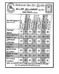 Chennai Metro Fare Chart Chennai Metro Rail Timings Cmrl Fare Amount Train Route