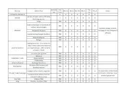 Modern Resume For Restaurant Restaurant Action Plan Template Resume Employee Sample Easy