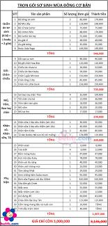 Trọn Gói Mùa Đông Cơ Bản - Giá 3000K - Betiti - Chuyên Đồ Sơ Sinh, Trọn Bộ Sơ  Sinh Giá Gốc