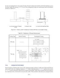 Pca Column Design 318 99 And Pca Notes Asmat Metode Matrik I Dengan