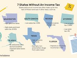State By State Property Tax Comparison Chart States That Do Not Tax Earned Income