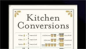 Ounces To Grams Chart Pdf Cooking Conversion Chart 8 Free Word Pdf Documents