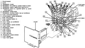 gmc safari fuse box diagram gmc wiring diagrams online