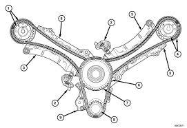 2009 dodge nitro engine timing diagram wiring diagram technic 2009 dodge nitro engine timing diagram