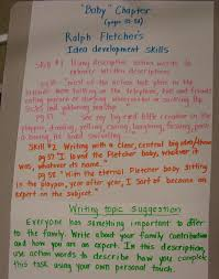 is morally wrong essay abortion is morally wrong essay