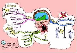 mind maps image mind map example