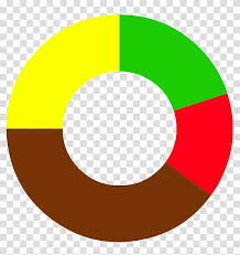 Transparent Pie Chart Donuts Pie Chart Android Donut Creative Chart Transparent