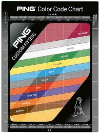 Old Ping Color Chart Ping Iron Color Code Chart Www Bedowntowndaytona Com