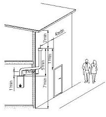 wiring diagram for storage heaters wiring image home propane tank diagram home image about wiring diagram on wiring diagram for storage heaters