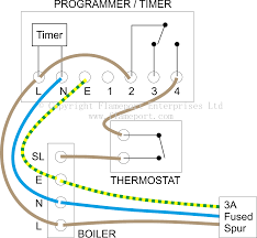 external programmers for combination boilers 2 wire mains voltage thermostat and programmer
