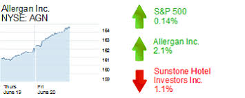 Roundup Dilution Chart Midday Stock Roundup Orange County Business Journal