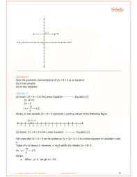 ncert solutions for class 9 maths chapter 4 linear equations in two variables free pdf