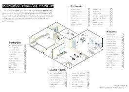 Bathroom Remodel Checklist Template Kitchen Remodel Checklist