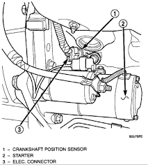 2000 jeep laredo 4 7l v8 distributor when replacing the sensors make sure you inspect the wiring to the sensors and check the connectors for corrosion water oil contamination