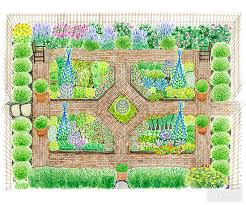 Small Picture French Kitchen Garden Plan