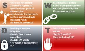 Nav4Construction – Swot Analysis – Nav4Construction