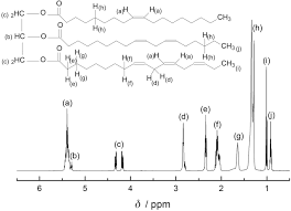 Simple Methods Via Mid Ir Or 1h Nmr Spectroscopy For The