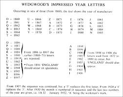 Wedgwood Patterns Gorgeous Dating Wedgwood