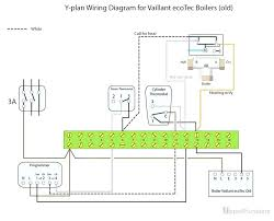 wiring diagram for ac unit thermostat air conditioner inspirational Nest Thermostat Wiring Diagram wiring diagram for air conditioning thermostat ac wires to a outside conditioner unit pipe stat inside